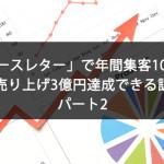 「ニュースレター」で年間集客1000組、売り上げ3億円達成できる訳 パート2